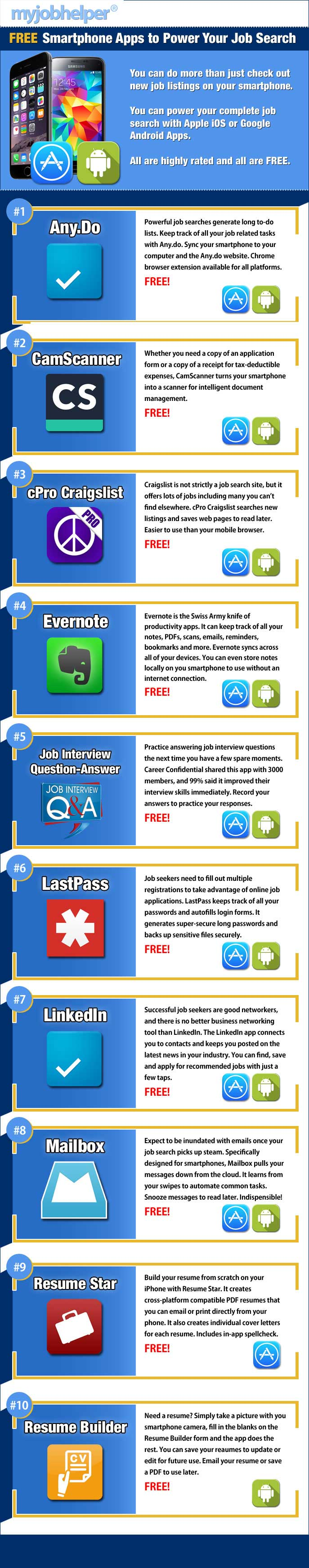 jobs employers hiring near myjobhelper smartphone apps to power your job search